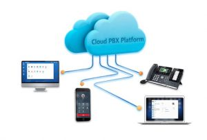 Centralita virtual cloud Valencia